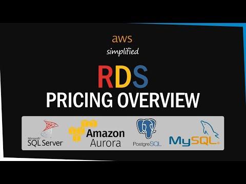 AWS RDS Pricing Walkthrough