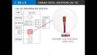 비디오폰설치CAV 70C
