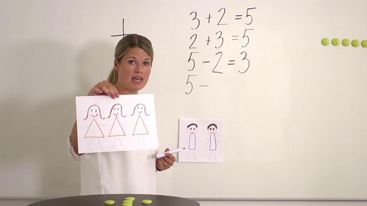 Sambandet mellan addition och subtraktion