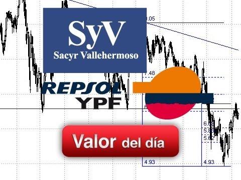 Análisis Técnico de Sacyr Vallehermoso y Repsol por David Galán en Estrategias Tv (24-10-11)