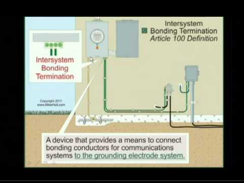 NEC 2011 Bonding Communications Systems 800.100 (7min:52sec)