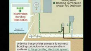 NEC 2011 Bonding Communications Systems 800.100 (7min:52sec)