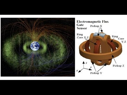 Cybernetic Electric-Magnetic-Plasma-Quantum-Holographic-Universe Technoverse