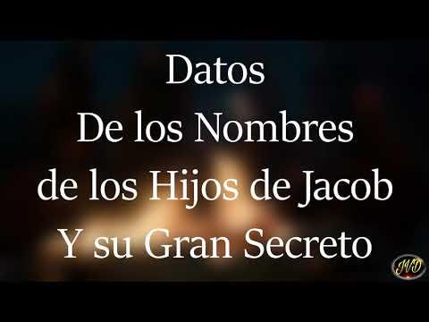 Significado De Los Patriarcas | Datos De Los Hijos De Jacob Y Su Gran Secreto