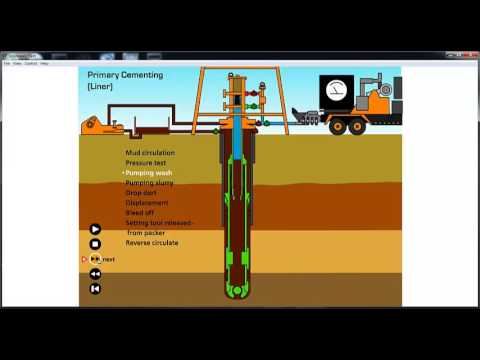 Primary Cementing Job (animation)