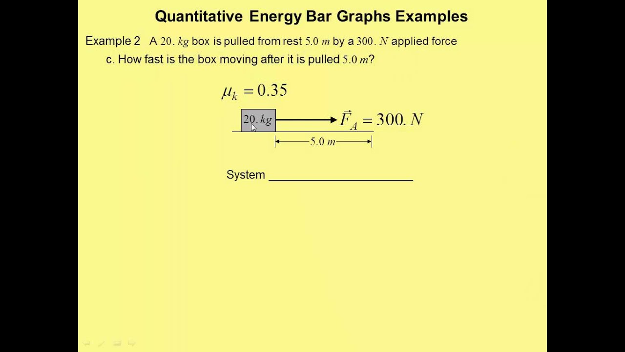 Energy Bar Diagram Examples Prs S2 Custom 24 Wiring Quantitative Graphs Example 2 Youtube