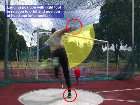 Video analysis of Gerd Kanter throw (2012)