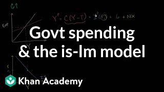 Government spending and the IS-LM model | Macroeconomics | Khan Academy