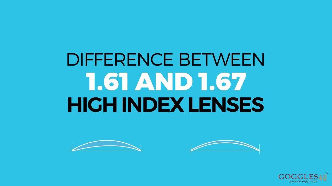 7673390e51 Difference between 1.61   1.67 High-Index Lenses - YouTube