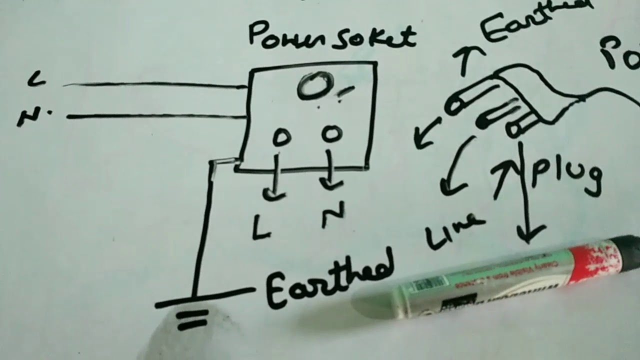 Why 3 pin plug have one pin ... thicker and long. - YouTube