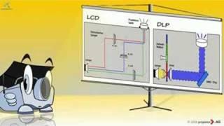 Beamer DLP- und LCD-Technologie erklärt von Dr. Beam