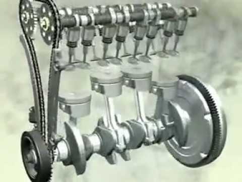 Araba Motorunun çalişma Prensibi Engine Youtube