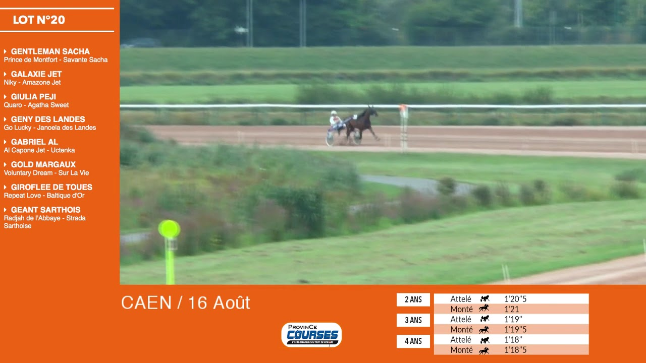 Qualifications Lot 23 Caen 16 08 2018 Youtube