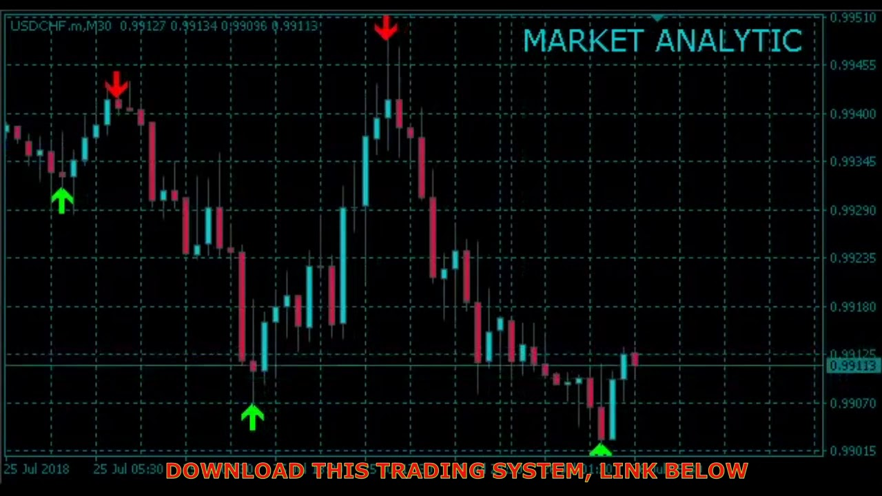 The Ultimate Forex Scalping Strategy Guide | Admiral Markets