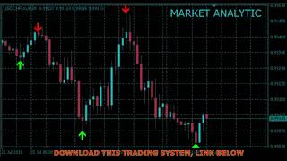 Forex 30 min strategy Trading System binary options indicator
