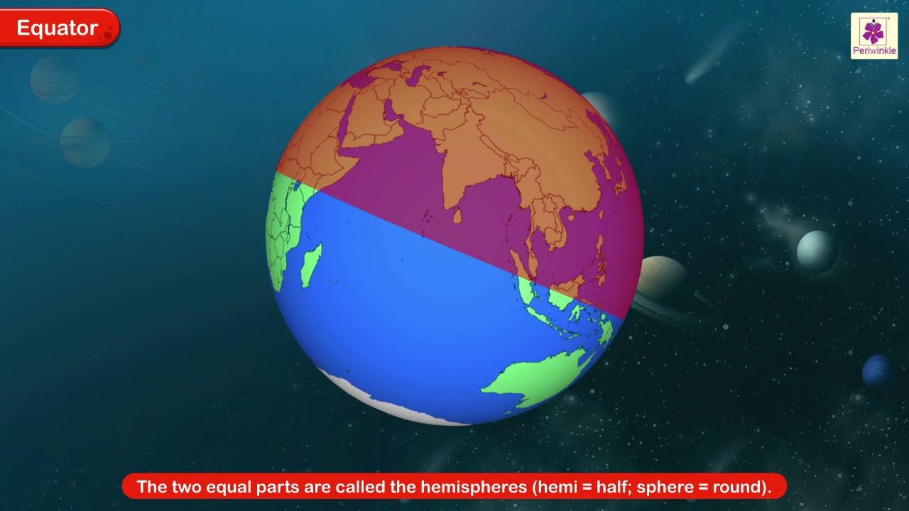 Planet Earth | Social Studies For Grade 3 Kids | #2