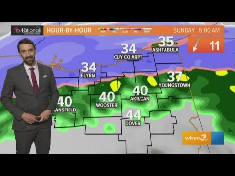 Afternoon weather forecast for Northeast Ohio: April 26, 2019
