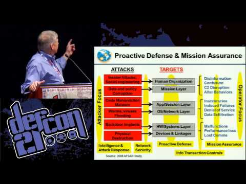 DEF CON 21 - Lt. Gen. Robert Elder - From Nukes to Cyber
