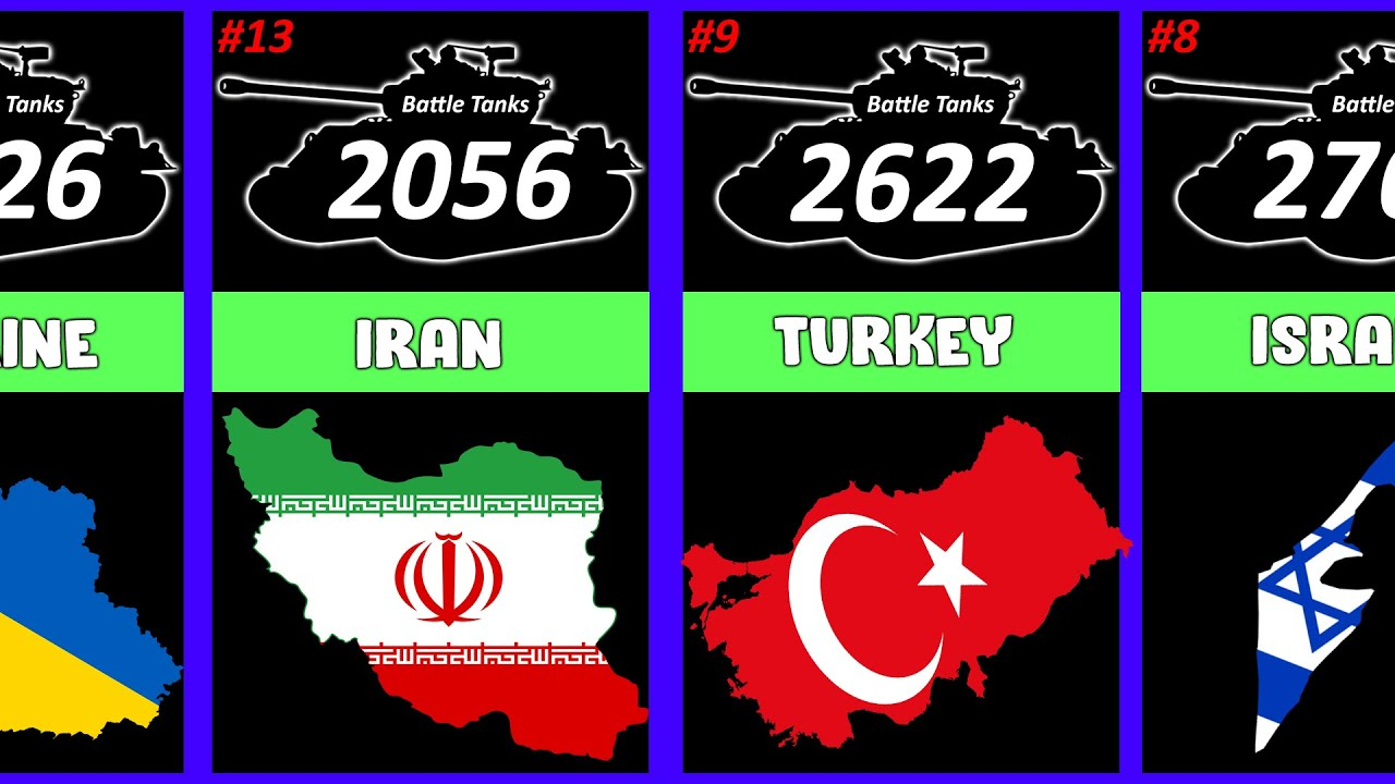 Military Comparison: Top 50 Countries by Battle Tanks