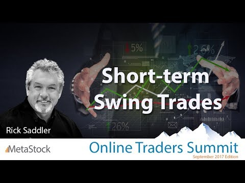 Short-term Swing Trades