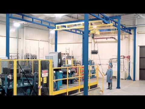 Motion Savers - Ergonomic Material Handling Solutions