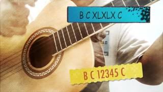 Điệu RAP Guitar 4/4 - RAP Guitar 4/4 - 4dummies.info - ghita.vn