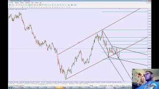 Analyse Technique Moyen Terme sur EUR   USD du 13   01   11