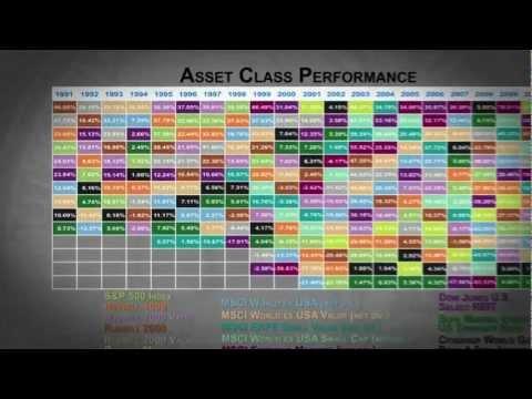 Genworth Financial Securities