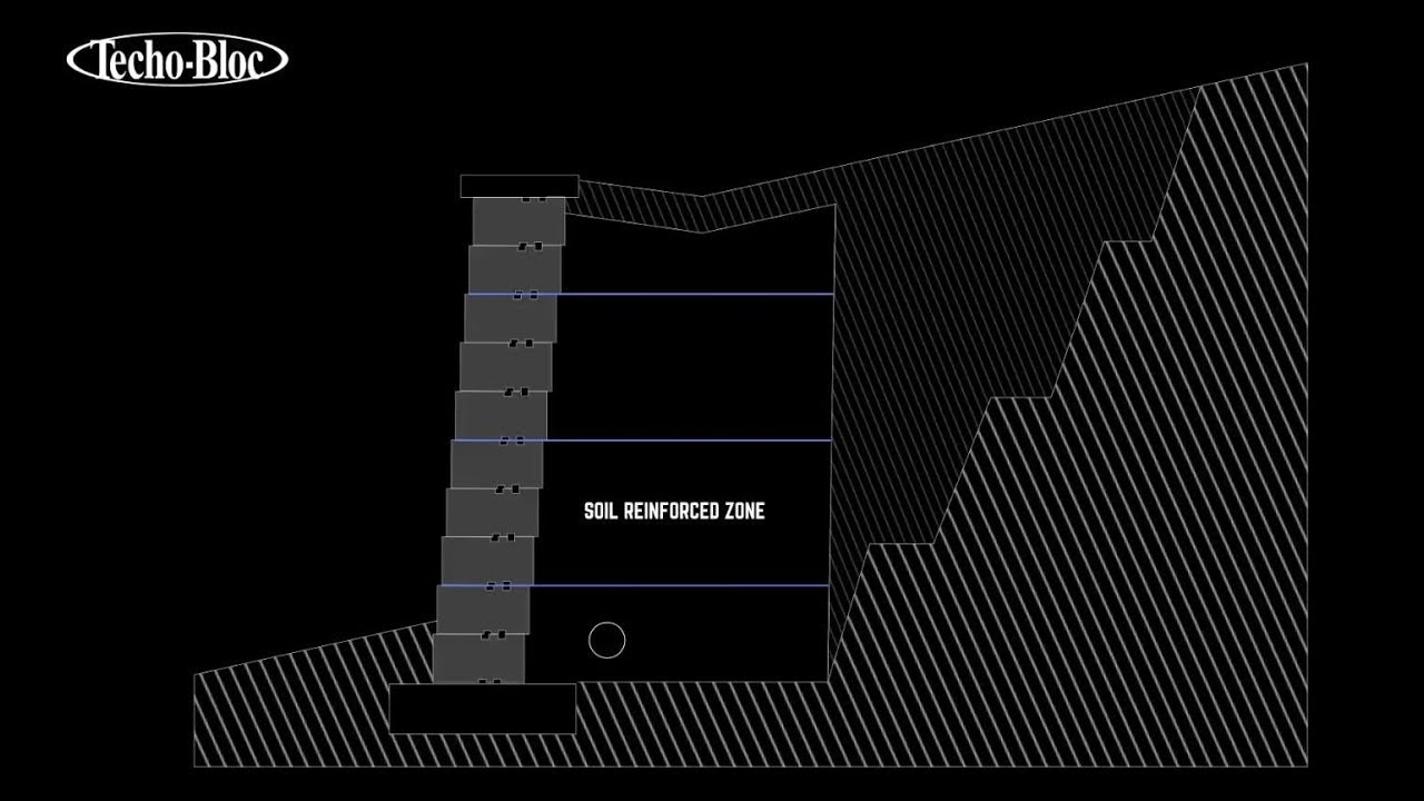 How Geogrid Works for Segmental Retaining Walls