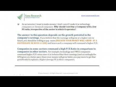 Ratio Analysis of equities | Sana Securities