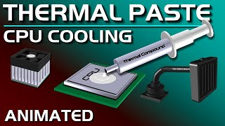 Air vs Water Cooling, Heat Sink, & Thermal Compound Paste Explained