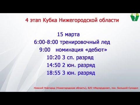 4 этап Кубка Нижегородской области 15.03.2020