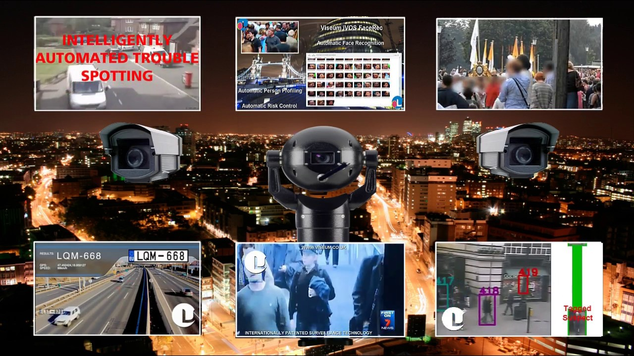 Automated Intelligent Multitasking CCTV Cameras