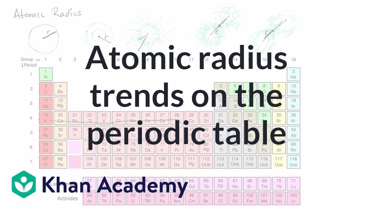 atomic radius trends on periodic table periodic table chemistry khan academy youtube - Define Periodic Table Atomic Radius