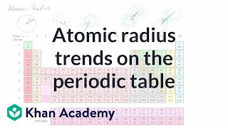 Atomic Radius Trends On Periodic Table