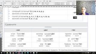 Современный казахский  Урок 2  Часть 1