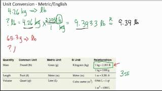 Math 1.11 Unit Conversion Metric-English (1)