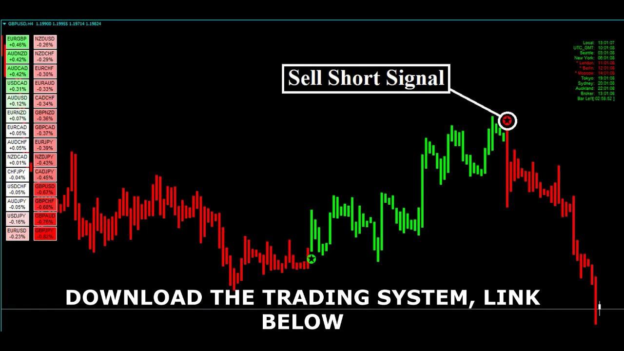 eklatant Forex robot, Trading Strategy System,indicator ...