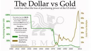 Фиатные валюты история и перспективы/Золото криптовалюты анализ