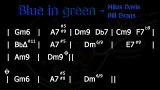 Blue in green Backing Track