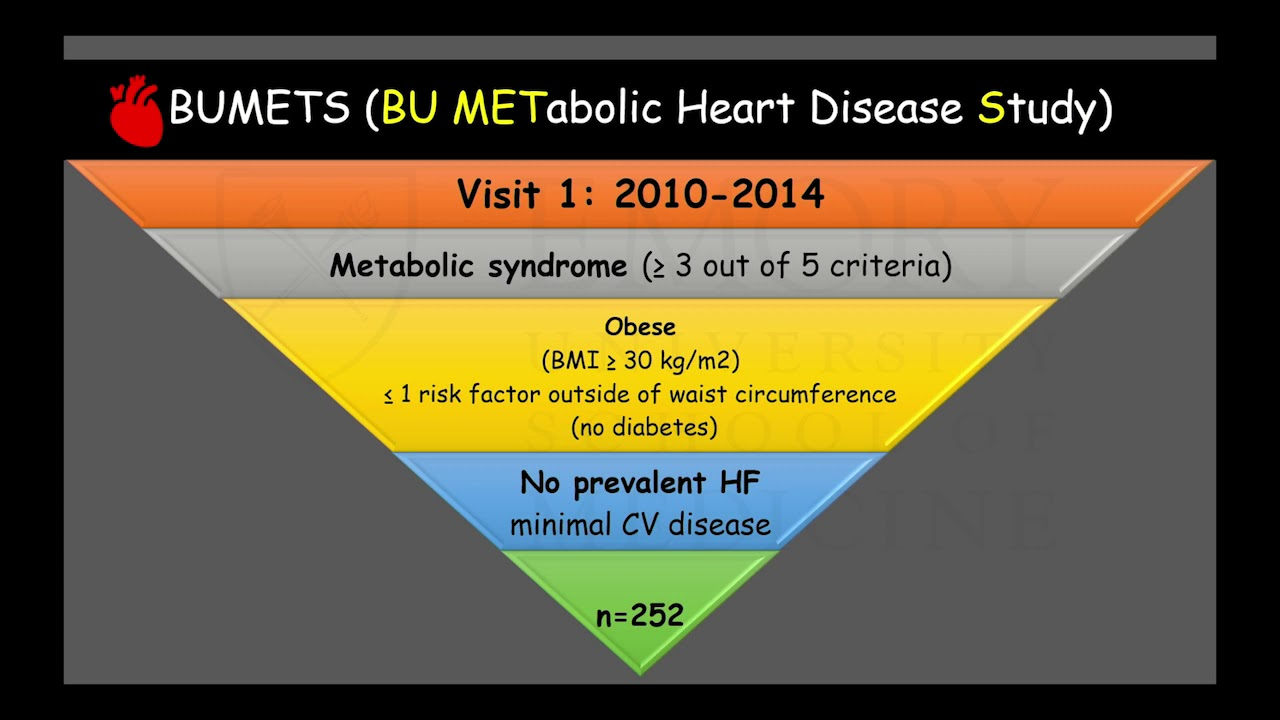 Emory Cardiology Grand Rounds 10-07-2019
