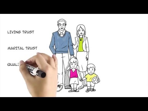 Irrevocable Life Insurance Trust: ILIT