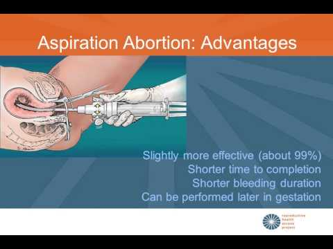 Medication Abortion In Early Pregnancy