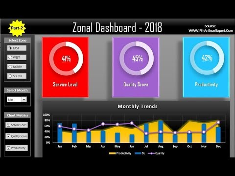Zonal Dashboard In Excel - Part 2