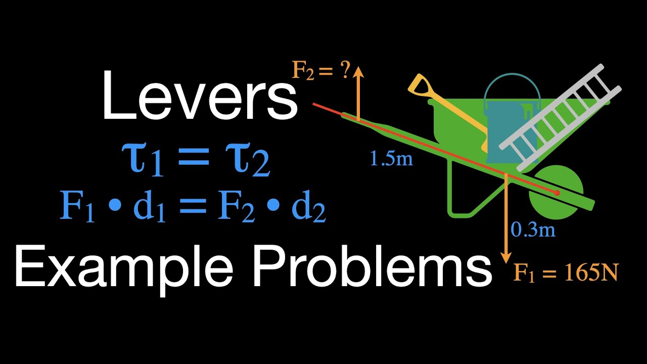 Three Classes of Levers: Example Problems, Solving for Force and Distance