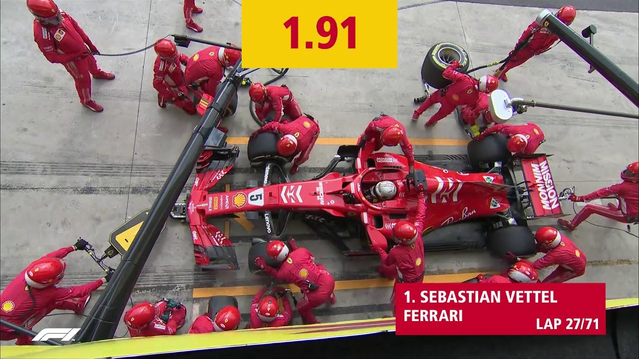 DHL Fastest Pit Stop Award: FORMULA 1 GRANDE PRÊMIO DO BRASIL 2018 (Sebastian Vettel/Ferrari)