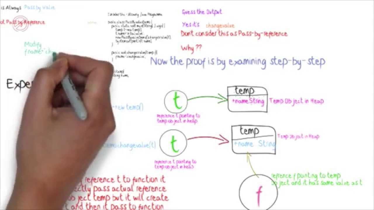 Why man creates essay writer