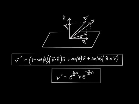 3D Rotations in General: Rodrigues Rotation Formula and Quat