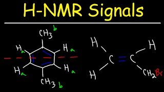 How To Determine Tнe Number of Signals In a H NMR Spectrum