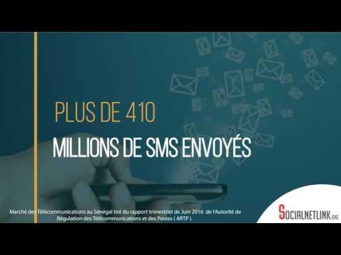 Le Marché actuel des Télécoms au Sénégal en quelques chiffres
